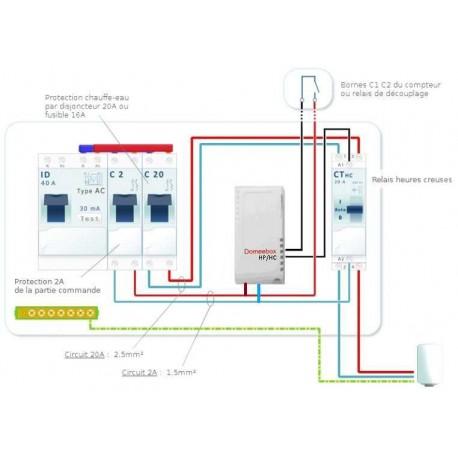 domotique GSM ballon d'eau chaude